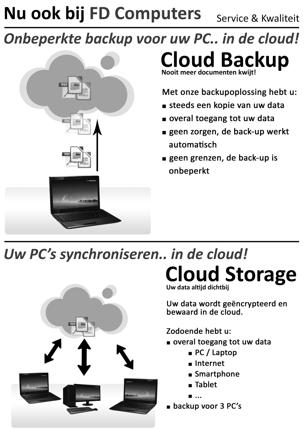 Cloudbackups bij FD-Computers
